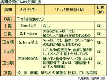 スクリーンショット 2015-09-01 6.31.05.png